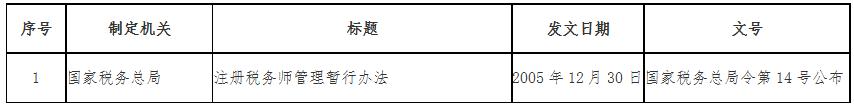 《国家税务总局关于公布失效废止的税务部门规章和税收规范性文件目录的决定》国家税务总局令第42号1